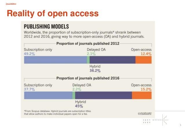 @oa2020ini 5 Reality of open access