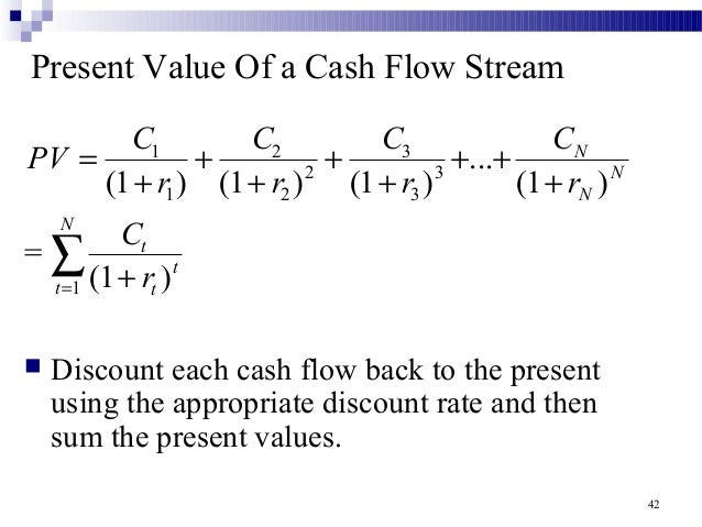 discounting cash flow