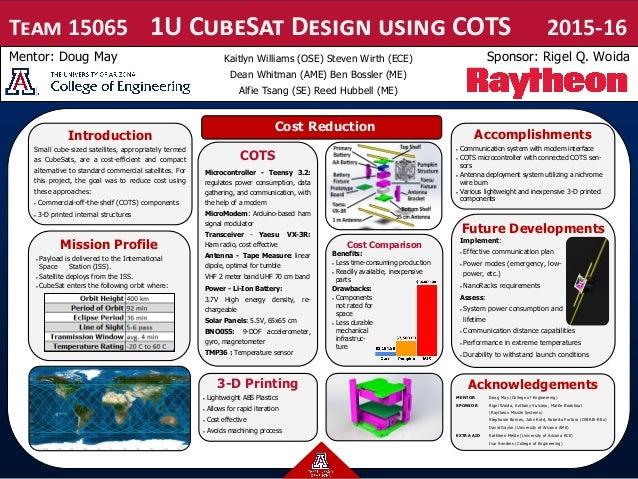 CubeSat-Poster! (1)