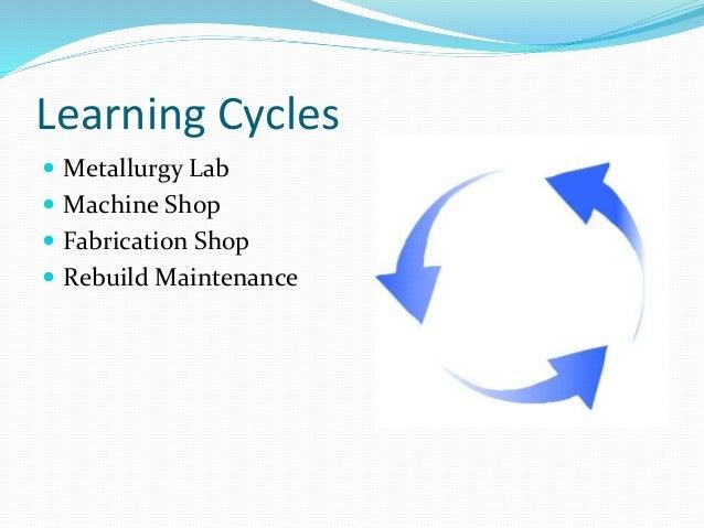 Learning Cycles  Metallurgy Lab  Machine Shop  Fabrication Shop  Rebuild Maintenance