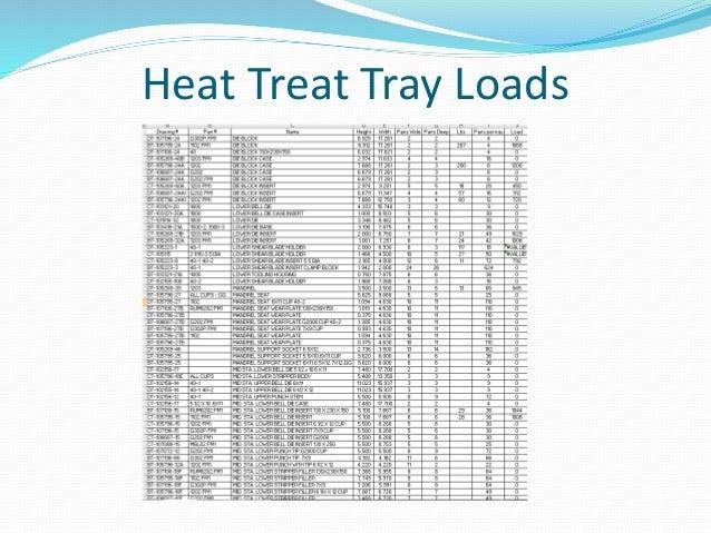Heat Treat Tray Loads