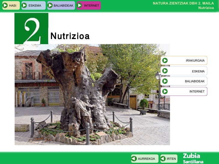 Nutrizioa IRAKURGAIA ESKEMA BALIABIDEAK INTERNET
