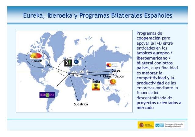 Eureka, Iberoeka y Programas Bilaterales Españoles                                                    Programas de        ...