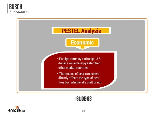 pestel analysis brazil Complete version of coca cola pestel analysis containing discussion of remaining factors is available in coca cola company report the report also.