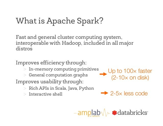 Intro to Spark and Spark SQL Slide 2