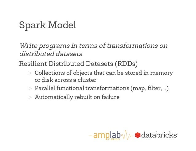 Intro to Spark and Spark SQL Slide 3