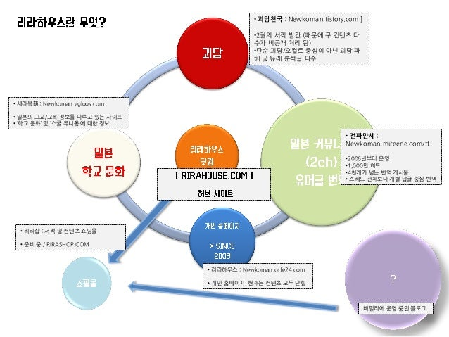 한국에서, 그리고 일본의 대중에게 비교적 큰 파급효과를 일으킨 '긍정적' 사례는 2005년 후지TV에서 방영된 드라마 '전차남' 찌질한 오타쿠 주인공이 우연한 기회에 전철에서 치한에게 노출된 여주인공을 돕게 되고, 답례...