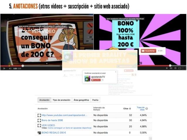 ! 1. FUENTES DE TRAFICO (publicidad + búsquedas + script+ sugerencias + listas) ! 2. DISPOSITIVOS (ordenador + móviles + t...