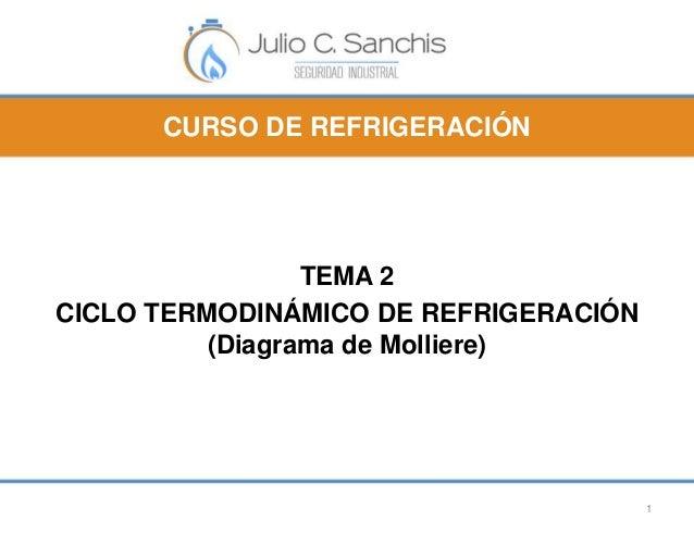 CURSO DE REFRIGERACIÓN  TEMA 2  CICLO TERMODINÁMICO DE REFRIGERACIÓN  (Diagrama de Molliere)  1