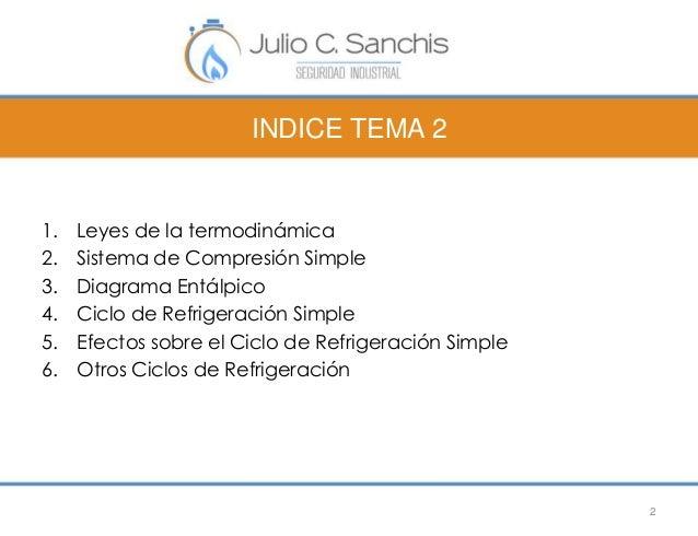 INDICE TEMA 2  1. Leyes de la termodinámica  2. Sistema de Compresión Simple  3. Diagrama Entálpico  4. Ciclo de Refrigera...
