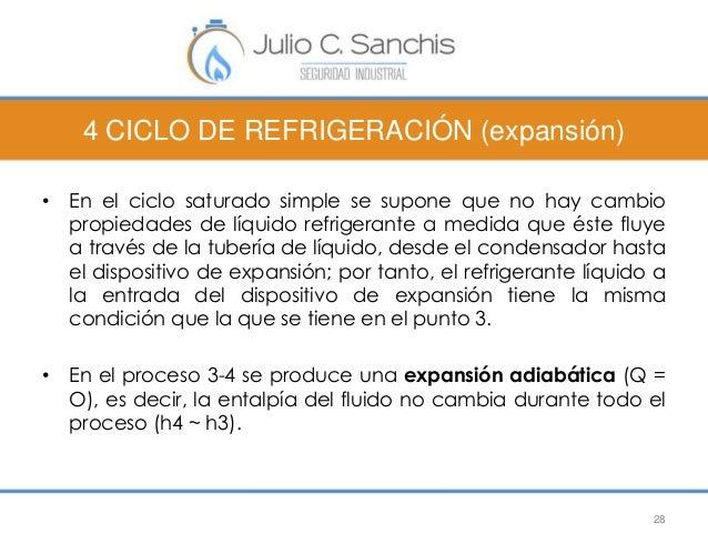 4 CICLO DE REFRIGERACIÓN (expansión)  • En el ciclo saturado simple se supone que no hay cambio  propiedades de líquido re...