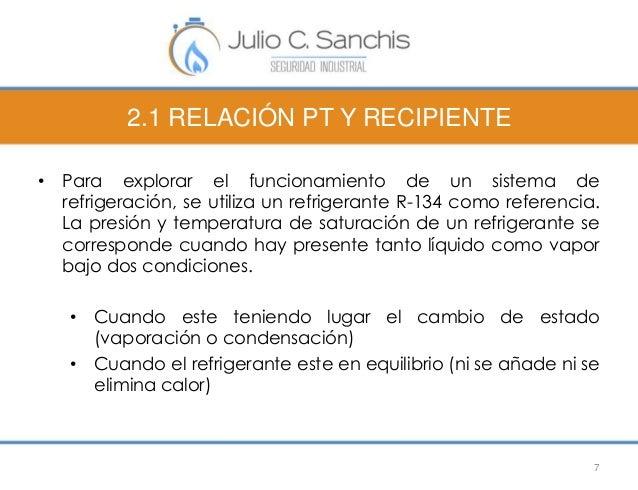 2.1 RELACIÓN PT Y RECIPIENTE  • Para explorar el funcionamiento de un sistema de  refrigeración, se utiliza un refrigerant...