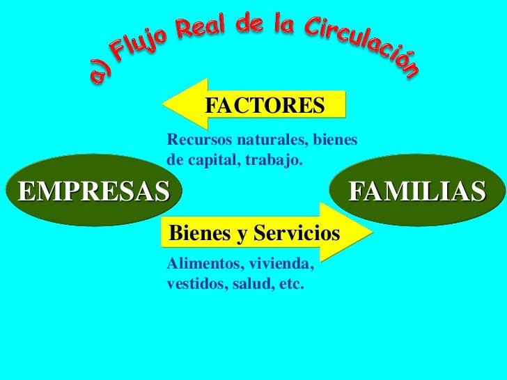 2 circulacion y consumo - Alimentos para la circulacion ...
