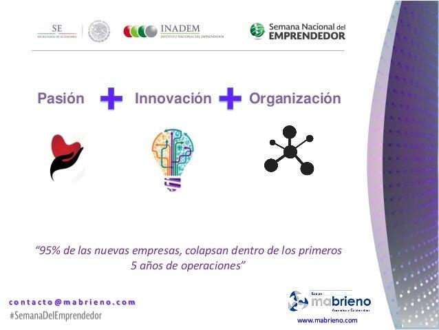 Clave emprendedora pasión, innovación y organización 1.0 Slide 3