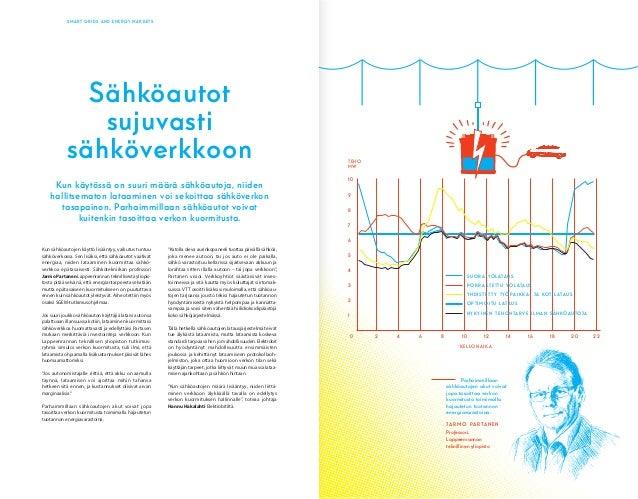 SMART GRIDS AND ENERGY MARKETS Kun sähköautojen käyttö lisääntyy, vaikutus tuntuu sähköverkossa. Sen lisäksi, että sähköau...
