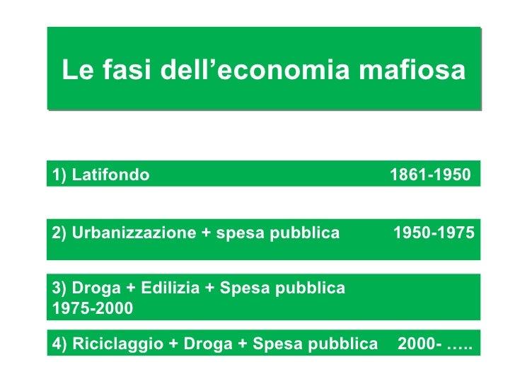 Le fasi dell'economia mafiosa1) Latifondo                              1861-19502) Urbanizzazione + spesa pubblica        ...
