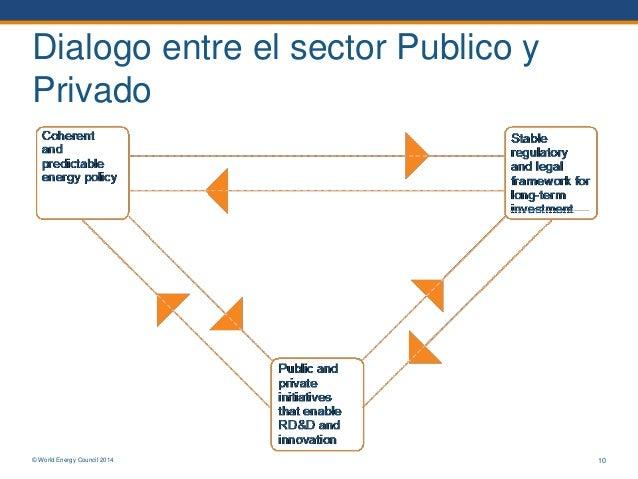 © World Energy Council 2014 Dialogo entre el sector Publico y Privado 10