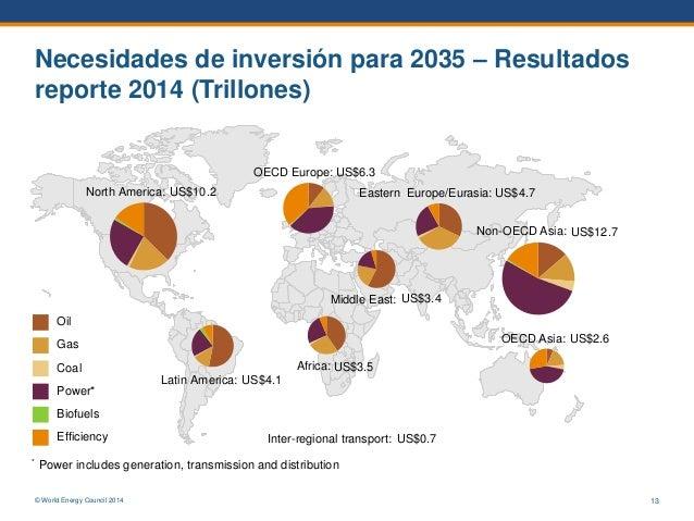 © World Energy Council 2014 Necesidades de inversión para 2035 – Resultados reporte 2014 (Trillones) 13 North America: OEC...
