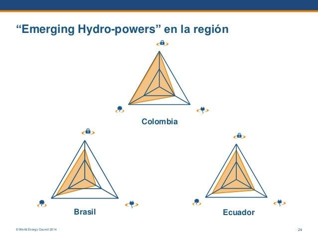 """© World Energy Council 2014 """"Emerging Hydro-powers"""" en la región Brasil Colombia Ecuador 24"""
