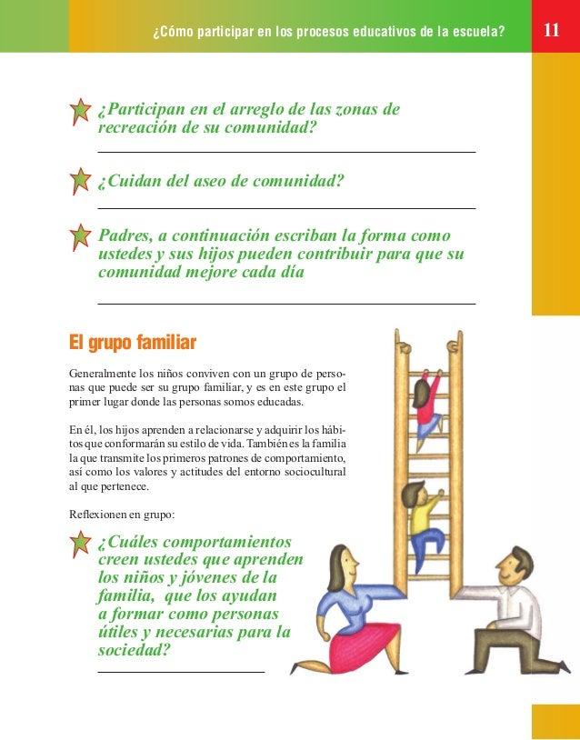 ¿Cómo participar en los procesos educativos de la escuela? 11 ¿Participan en el arreglo de las zonas de recreación de su c...