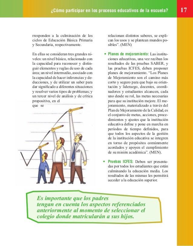 ¿Cómo participar en los procesos educativos de la escuela? 17 rresponden a la culminación de los ciclos de Educación Básic...