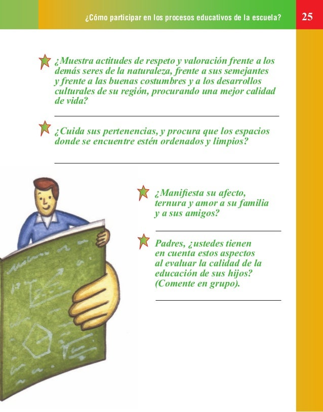¿Cómo participar en los procesos educativos de la escuela? 25 ¿Muestra actitudes de respeto y valoración frente a los demá...