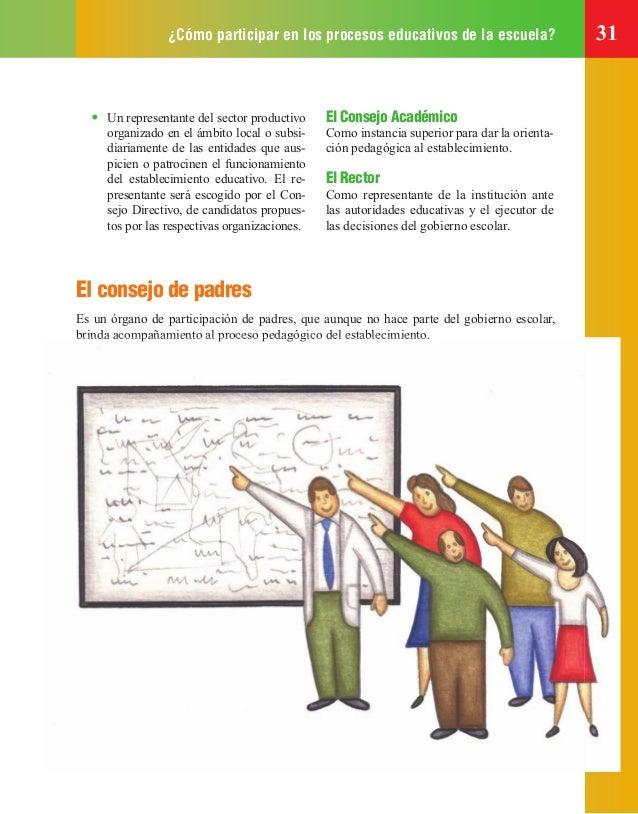 ¿Cómo participar en los procesos educativos de la escuela? 31 El consejo de padres • Un representante del sector productiv...