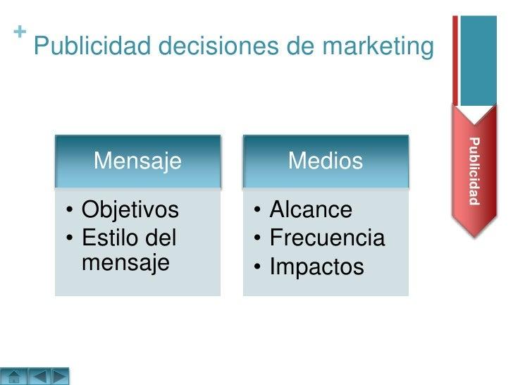 Publicidad decisiones de marketing<br />Publicidad<br />