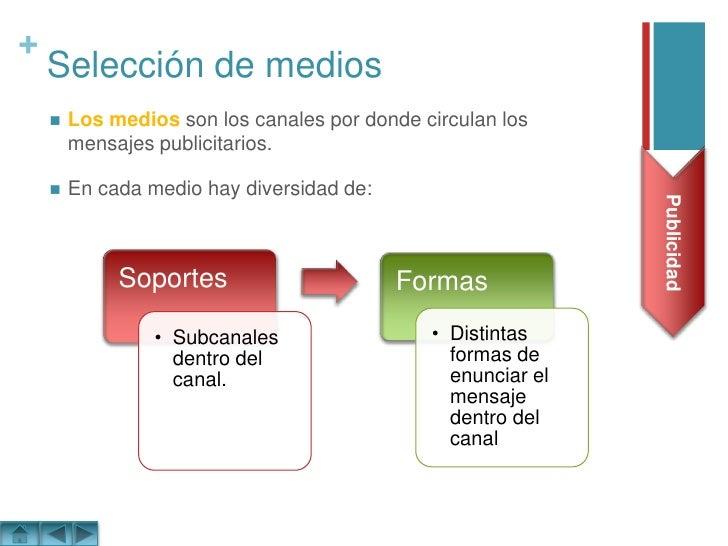 Selección de medios<br />Publicidad<br />Los medios son los canales por donde circulan los mensajes publicitarios.  <br />...