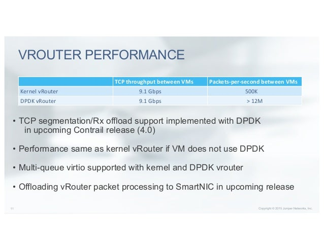 Different approaches to performance enhancements in network virtualiz…