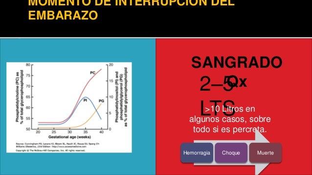 pathophysiology of placenta previa pdf