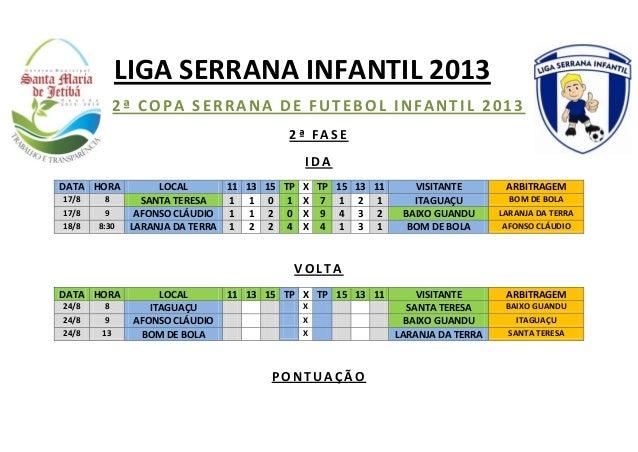 2ª COPA SERRANA DE FUTEBOL INFANTIL 2013 2 ª F A S E I D A DATA HORA LOCAL 11 13 15 TP X TP 15 13 11 VISITANTE ARBITRAGEM ...