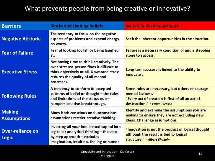 Systems Model of Creativity•   According to Mihaly Csikszentmihalyi creativity    happens in the interaction between:     ...