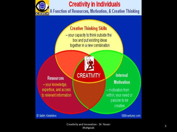 Creativity and Innovation - Dr. Yasser                                         3              Mahgoub