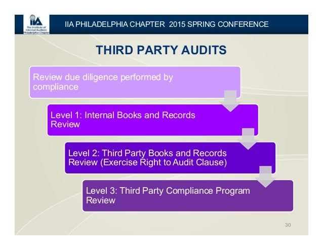 Third Party Compliance Issues And Strategies To Mitigate Corruption