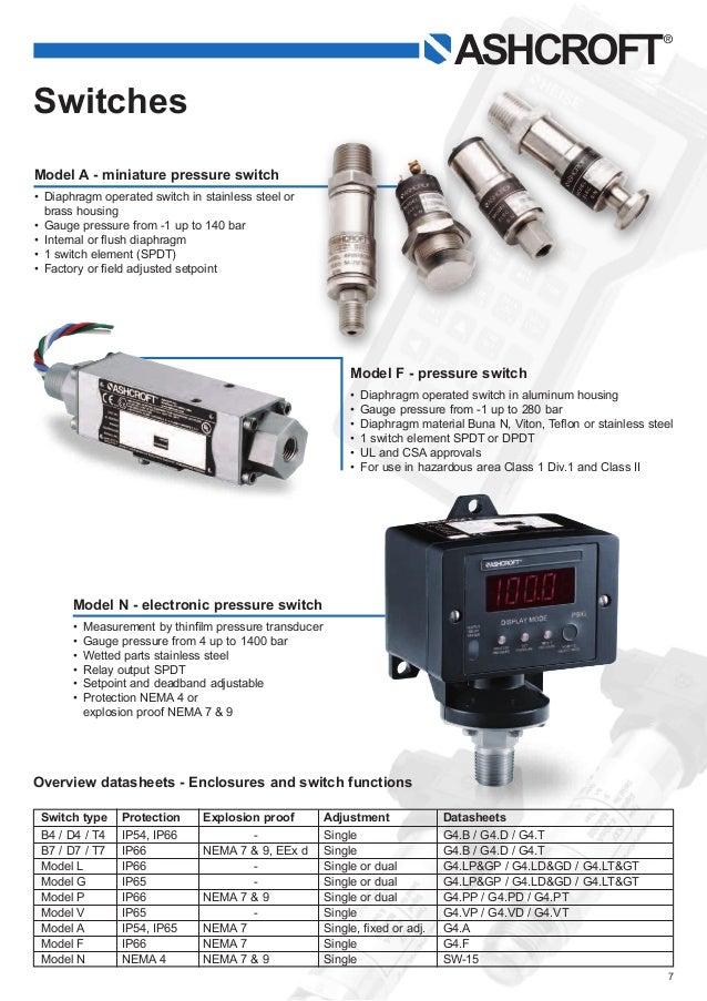 Ashcroft G1 Pressure Transducer Wiring Diagram : 46 Wiring ...