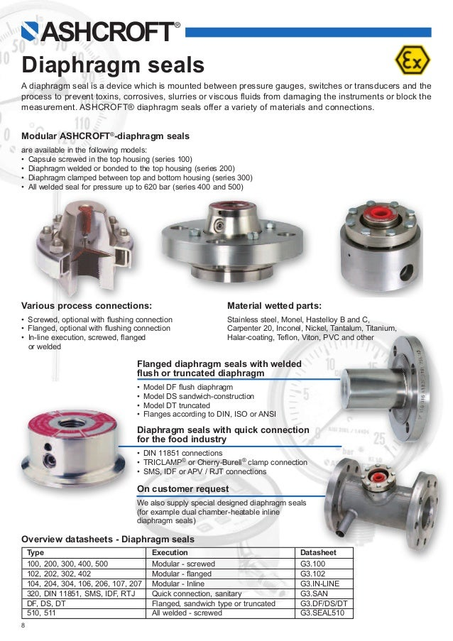 ashcroft 8 638?cb=1482201349 ashcroft ashcroft g1 pressure transducer wiring diagram at edmiracle.co
