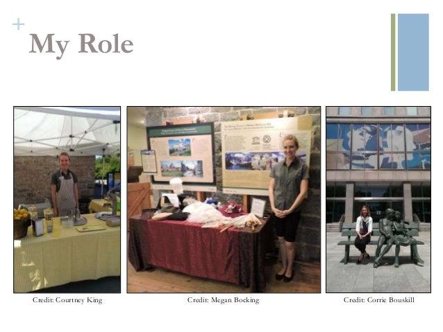 Smolarz. Programs Session. Bytown Museum Internship. Slide 2