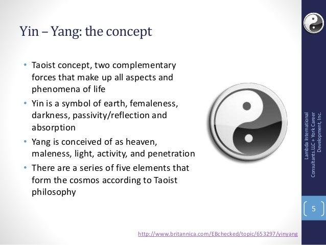 Yin Vs Yang Art Of Management V7