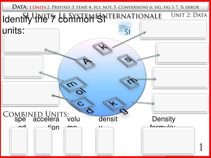 Data: 1.Units2. Prefixes 3. temp. 4. Sci. not. 5. Conversions 6. sig. fig.'s 7. % error<br />SI Units: Le SystemeInternati...