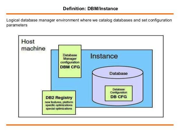 2 db2 instance creation