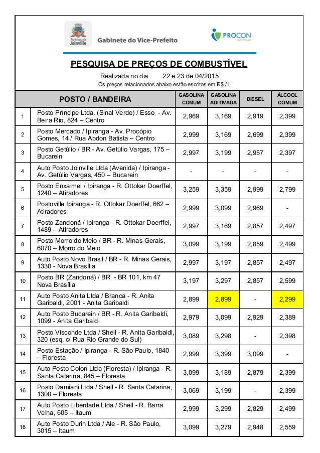 PESQUISA DE PREÇOS DE COMBUSTÍVEL Realizada no dia 22 e 23 de 04/2015 Os preços relacionados abaixo estão escritos em R$ /...