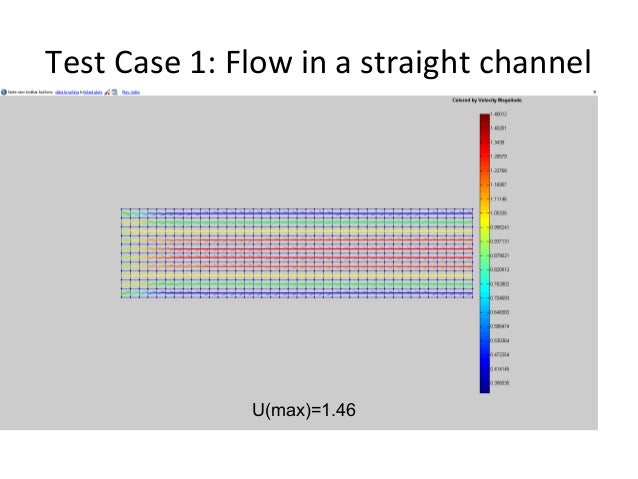 2D CFD Code Based on MATLAB- As Good As FLUENT!
