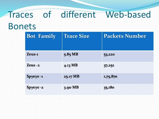 Traces of different Web-based Bonets Bot Family Trace Size Packets Number Zeus-1 5.85 MB 53,220 Zeus -2 4.13 MB 37,252 Spy...
