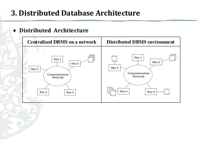 3. Distributed Database Architecture ♦ Distributed Architecture Centralized DBMS on a network  Distributed DBMS environmen...