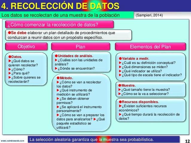 4. RECOLECCIÓN DE DATOS 12www.coimbraweb.com Se debe elaborar un plan detallado de procedimientos que conduzcan a reunir ...