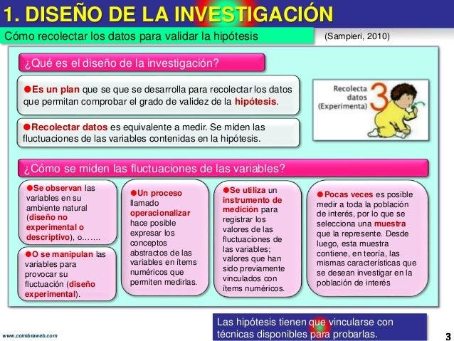 1. DISEÑO DE LA INVESTIGACIÓN 3www.coimbraweb.com Cómo recolectar los datos para validar la hipótesis Es un plan que se q...