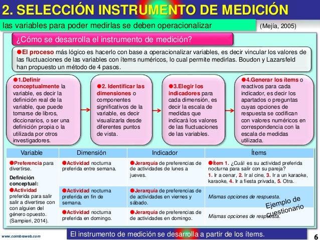 2. SELECCIÓN INSTRUMENTO DE MEDICIÓN 6www.coimbraweb.com El proceso más lógico es hacerlo con base a operacionalizar vari...