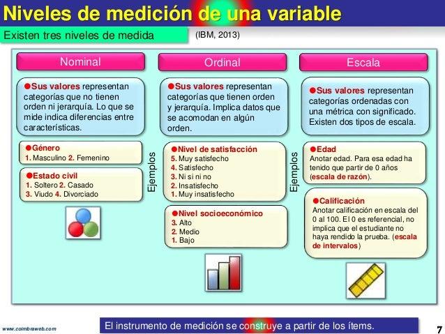 Niveles de medición de una variable 7www.coimbraweb.com Existen tres niveles de medida (IBM, 2013) Sus valores representa...