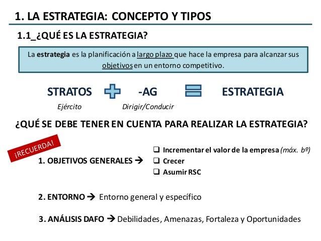 Economía de la Empresa 2º Bachillerato - UD2. Decisiones estratégicas Slide 3